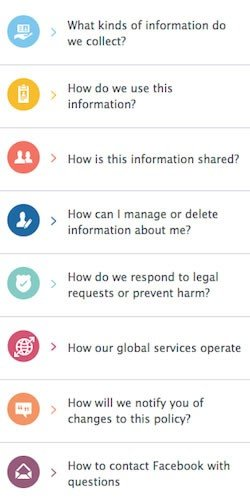 Facebook Proposed Privacy and Data Policy Chapters