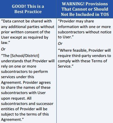 Model of Terms of Service - Screenshot #8