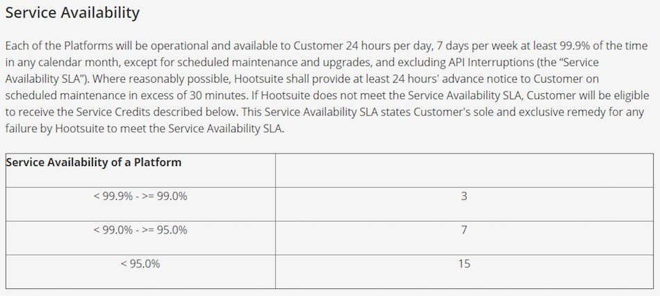 Hootsuite Service Availability in SLA