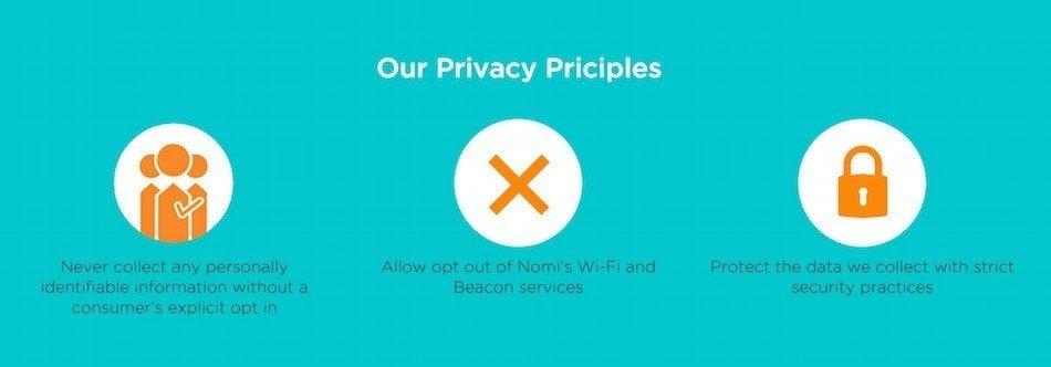 Screenshot of Nomi Privacy Principles