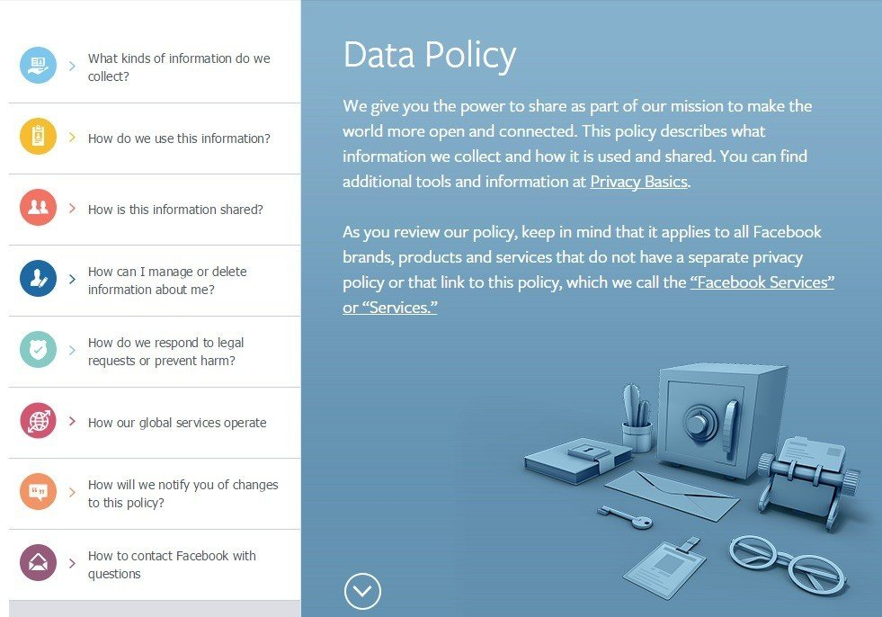 Screenshot of Facebook Data Policy Section