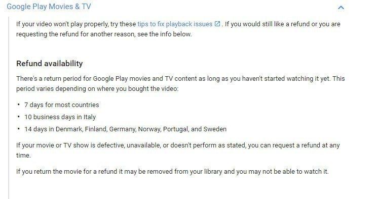 Google Play Return/Refund Policy on various jurisdictions