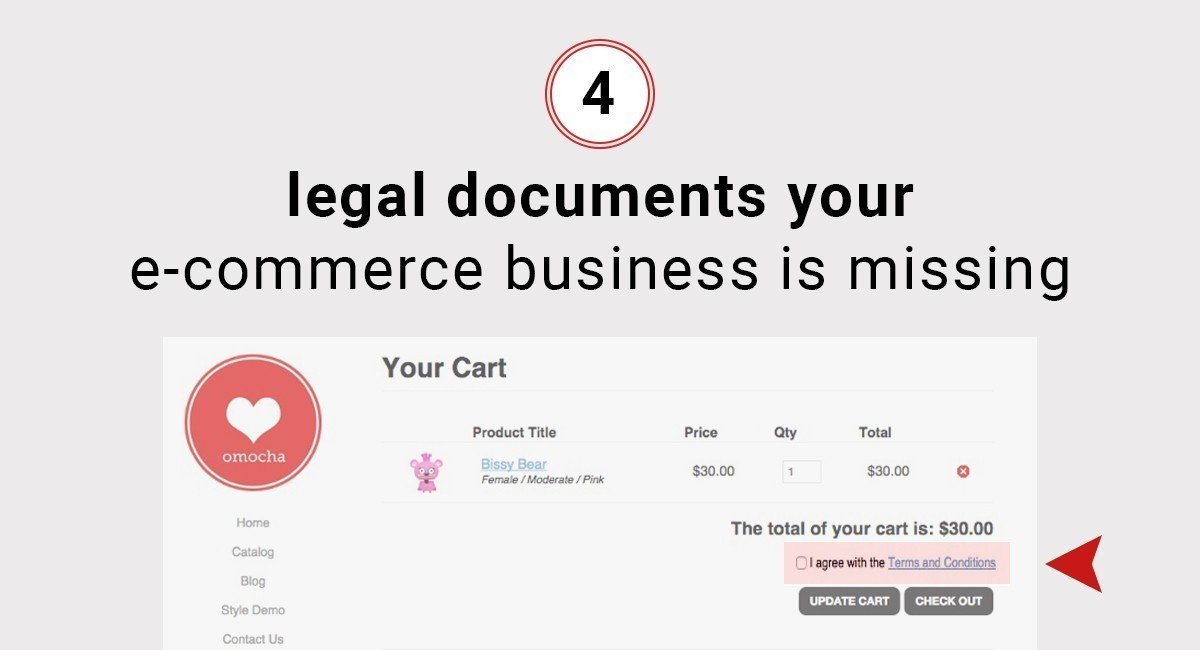 Legal Documents Your Ecommerce Business Is Missing TermsFeed - Legal documents for business