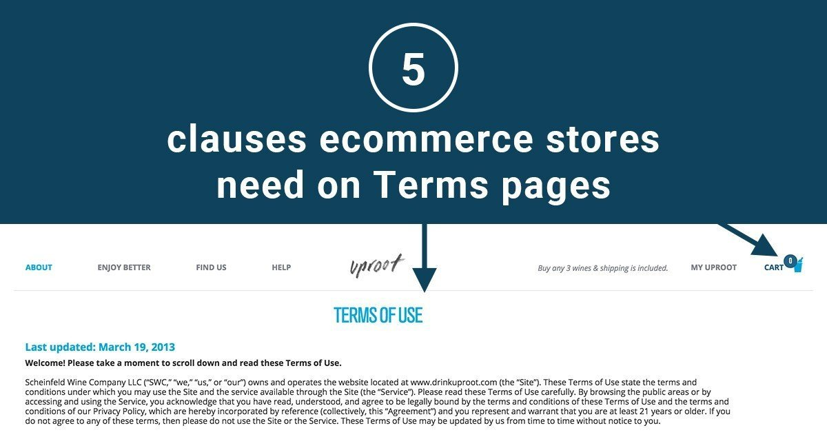 5 clauses ecommerce stores need on Terms pages