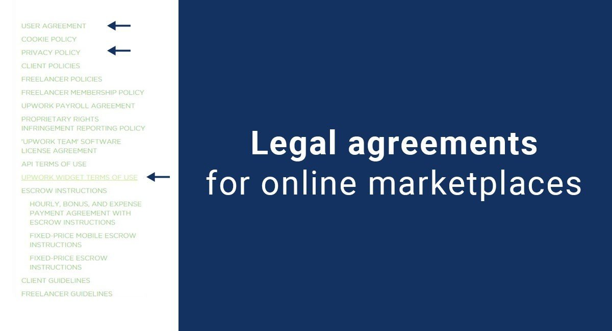 Legal agreements for marketplaces