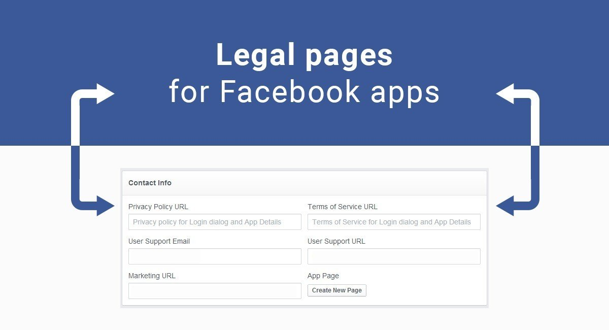 Legal Pages For Facebook Apps Termsfeed