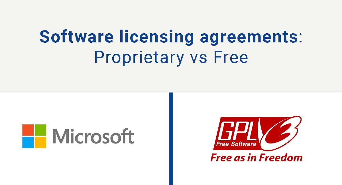 Software Licensing Agreements Proprietary Vs Free Termsfeed