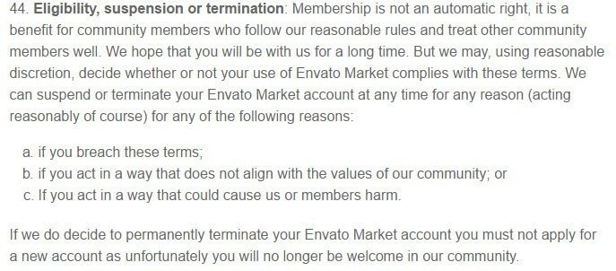 Termination clause in Envato Market Terms
