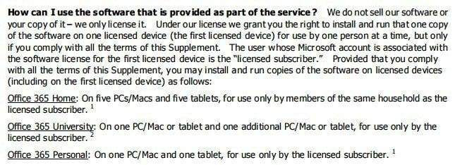 Screenshot of Microsoft Office 365 license