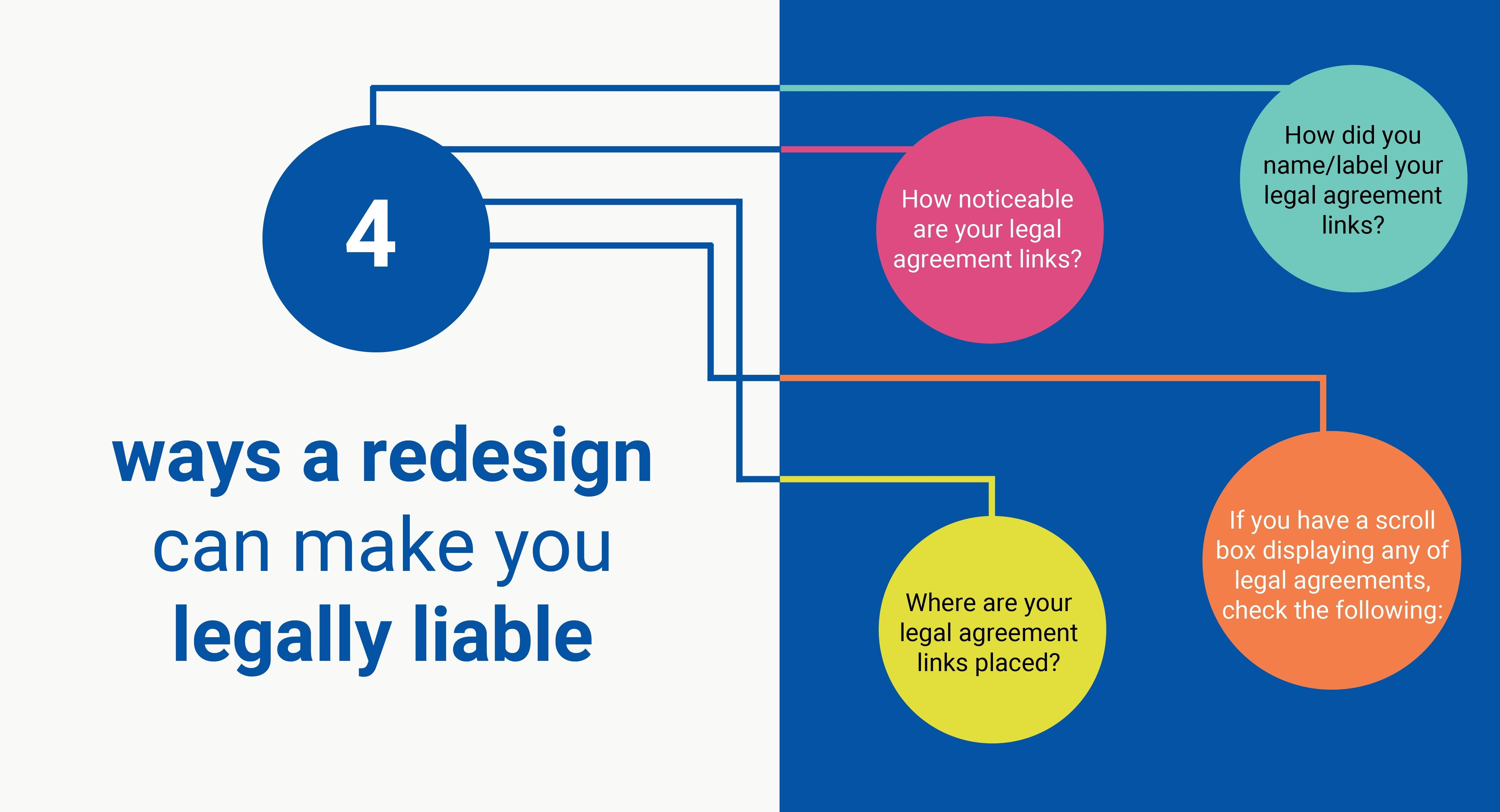 4 Ways A Redesign Can Make You Legally Liable Termsfeed