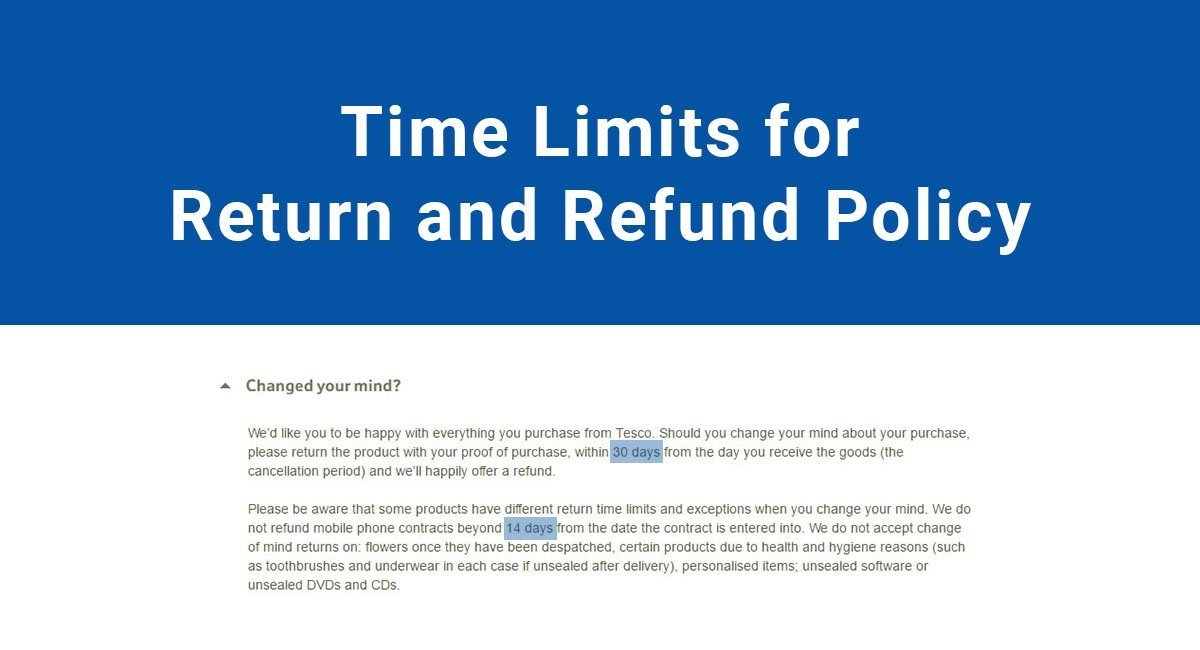 Time limits for Return & Refund Policy