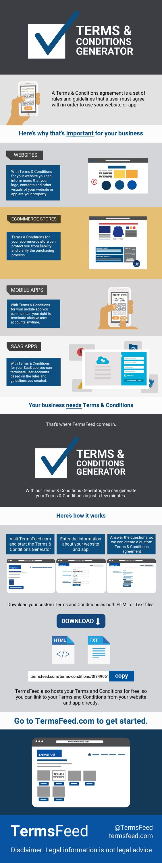Infographic The Terms Conditions Generator From TermsFeed