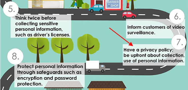 Snapshot of 10 Privacy Tips Infographic from Canada Privacy Commissioner