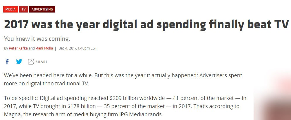 "Screenshot of article from Recode: ""2017 was the year digital ad spending finally beat TV"""