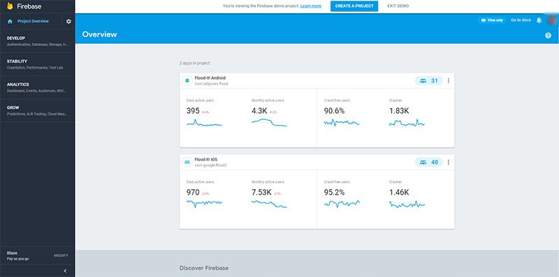 Screenshot of Firebase Analytics Overview page with stats