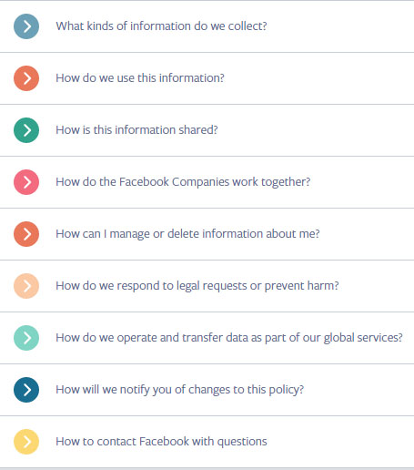 Facebook Data Policy: Chapters list