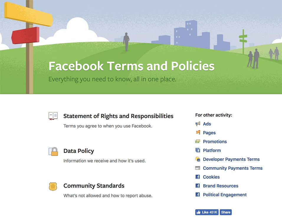 Facebook Terms and Policies page