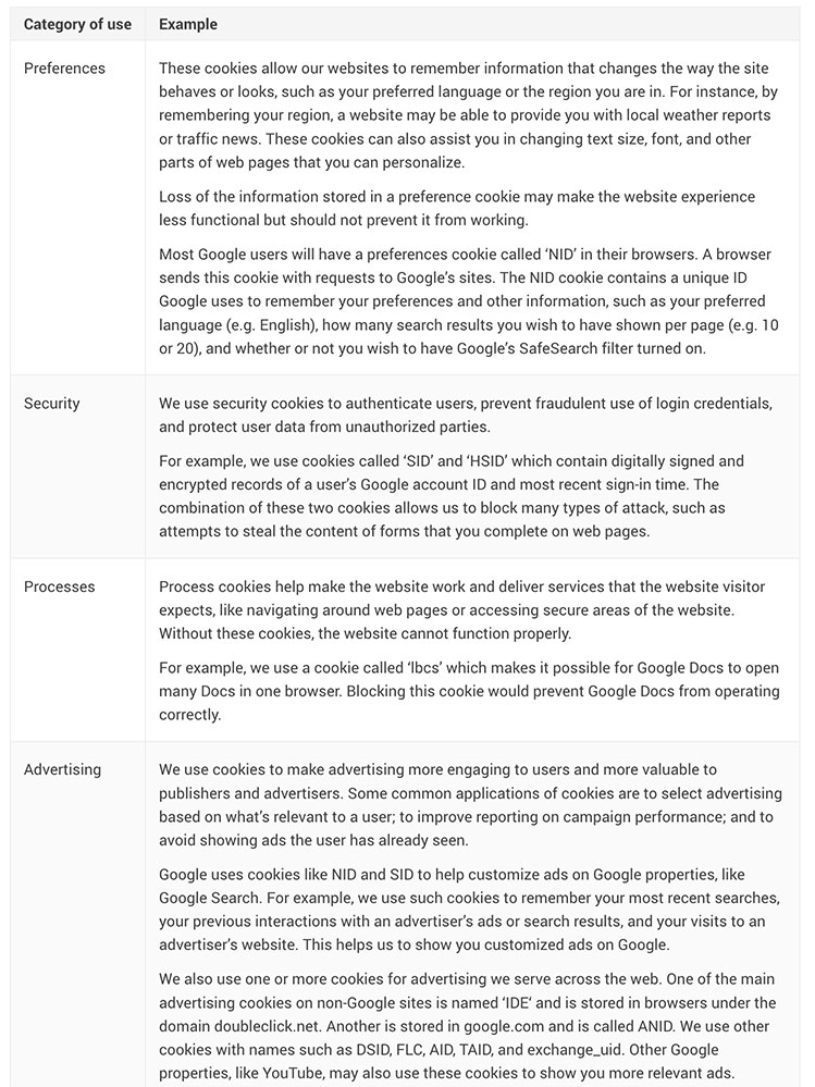 Google Privacy and Terms: Types of cookies used by Google chart