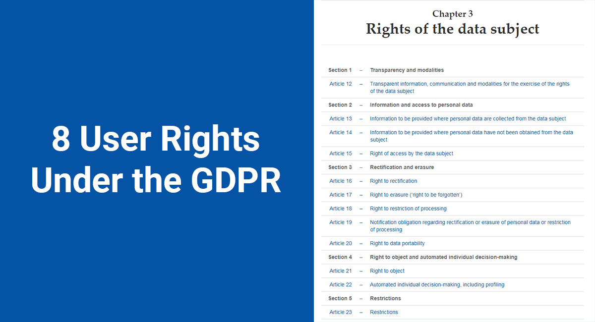 Image for: 8 User Rights Under the GDPR