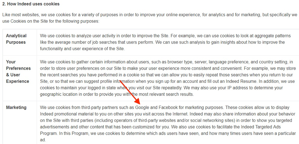 Indeed Cookie Policy: How cookies are used with Google highlighted