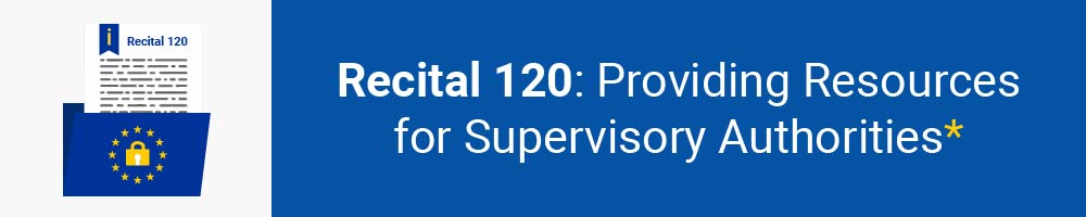 Recital 120 - Providing Resources for Supervisory Authorities