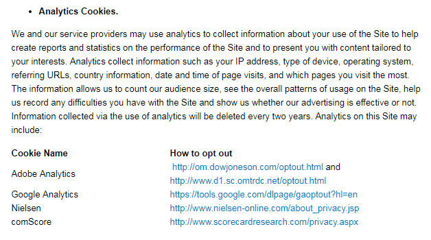 HarperCollins Cookie Policy: Analytics Cookies clause