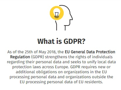 Basware GDPR Commitment: Definition of GDPR section