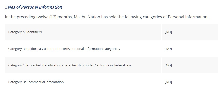 Malibu Boot Camp Privacy Notice for CA Residents: Sales of Personal Information clause excerpt