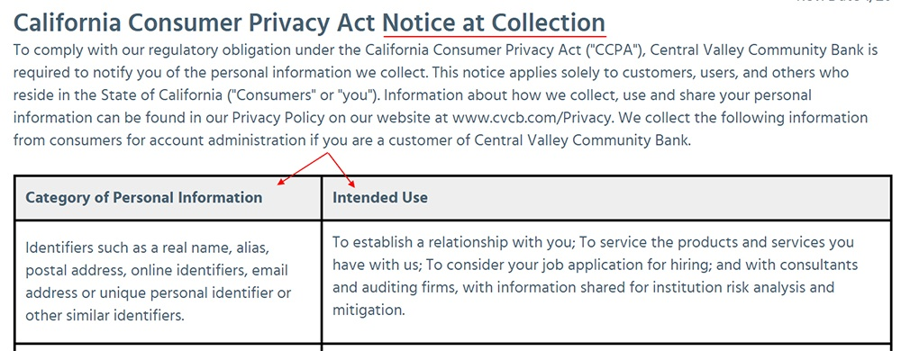 Central Valley Community Bank: CCPA Notice at Collection - Category and Intended Use excerpt