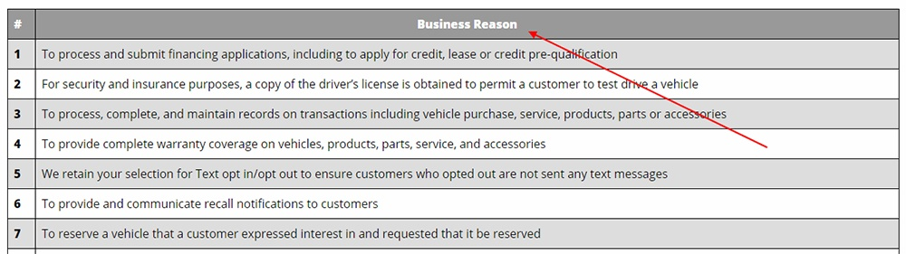 Right Toyota Privacy Policy and California Consumer Notice: Business Reason key chart