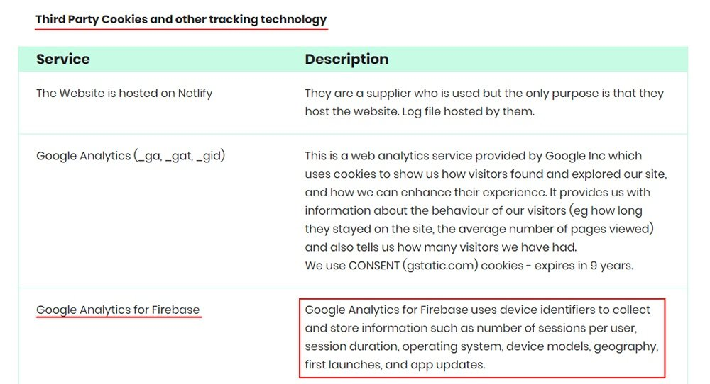 Fika Cookie and Tracking Policy: Third party cookies and other tracking technologies clause excerpt