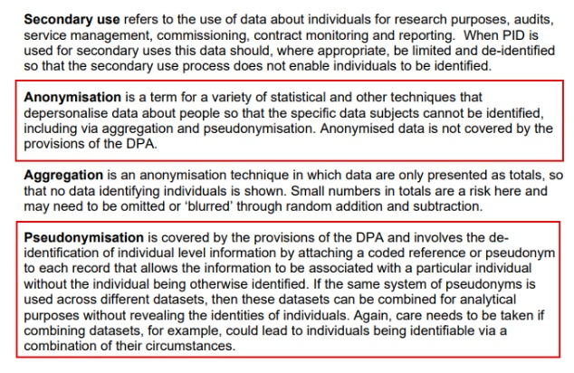 Leicester City Council Policy and Guidance on Anonymising Personal Data Policy: Definitions Section - Anonymisation and Pseudonymisation