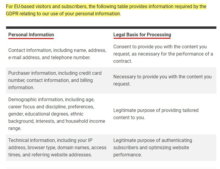 AAAS Privacy Policy: GDPR Legal Basis for Processing Personal Information chart