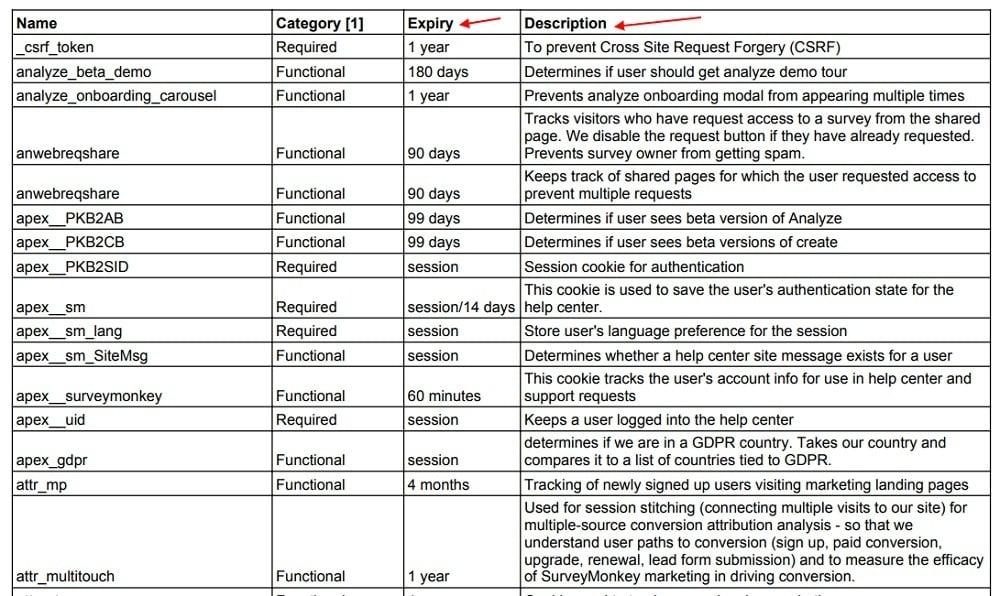 SurveyMonkey cookies list excerpt