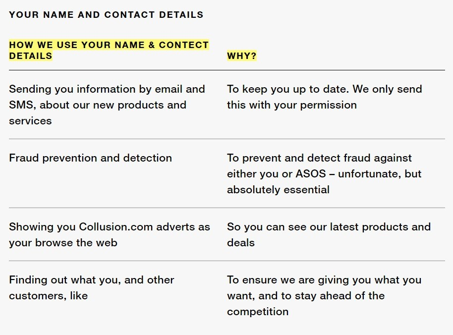 Collusion Privacy Policy: How we use your personal information - chart