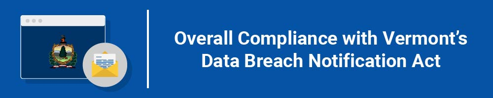 Overall Compliance with Vermont's Data Breach Notification Act