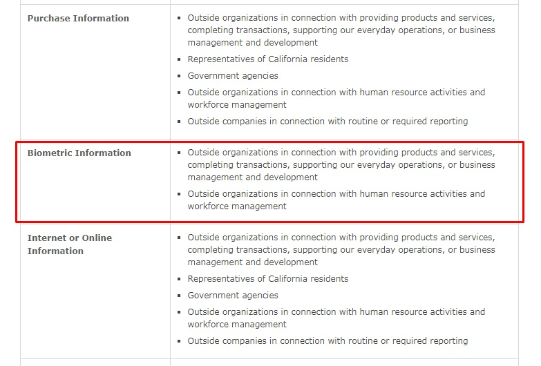 Wells Fargo CCPA Notice: Categories of Third Parties and Our Disclosures of Personal Data clause - Chart with Biometrics section highlighted