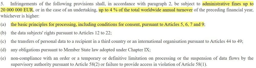 EUR-Lex GDPR Article 83 Section 5
